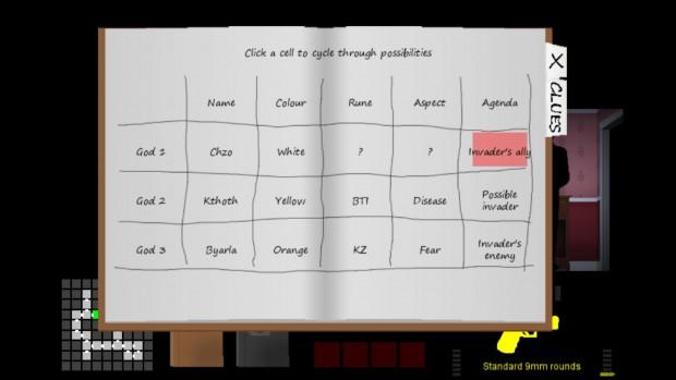 La tabella interattiva presente nel gioco ci risparmia la fatica di dovercene disegnare una a mano.