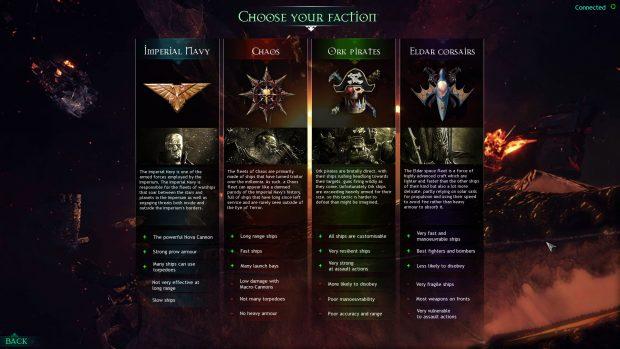 Le varie fazioni e le loro caratteristiche
