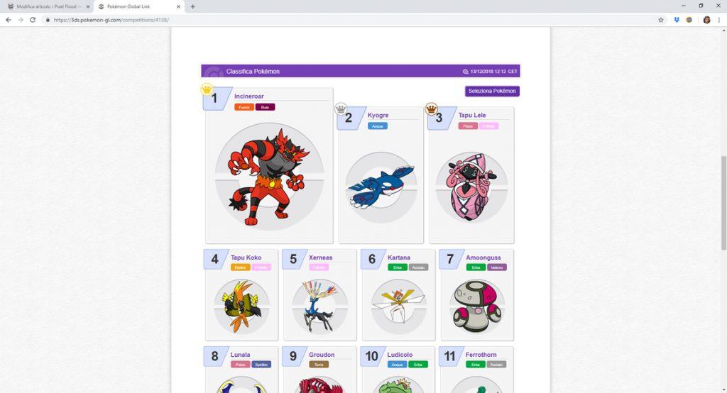 Pokémon VGC